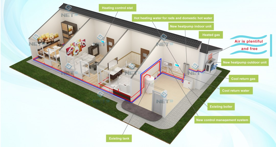Heat Pump 2 3d-plans image