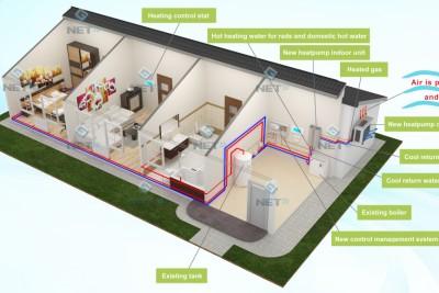 Heat Pump 2 3D-Plans
